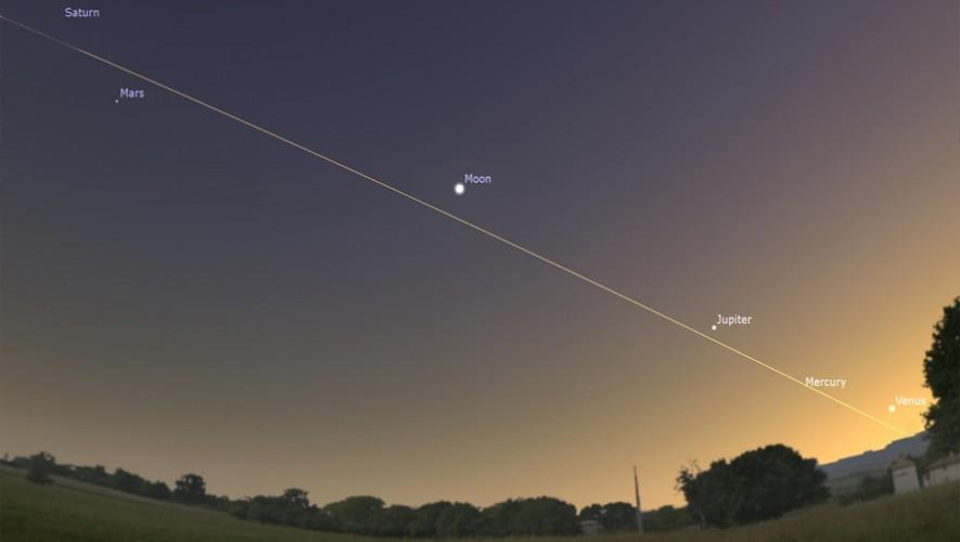 Alineación de los planetas desde Guatemala